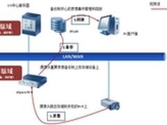华为智能视频监控-存储理念创新