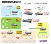 网件力助成都金堂星岛国际构建无线网络