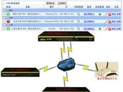 省时省钱 企业多网点网络安全管控方案