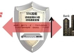 DCN负载均衡支持SSL加速保障网络通畅