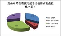 2013年中国桌面虚拟化市场调研报告