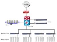 网件力助巴川中学构建高速智能无线网络