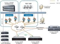 众志和达提升军区医院虚拟化平台可靠性