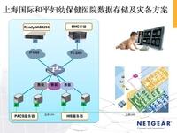 网件为妇幼保健院构建PACS数据存储方案