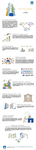 NetApp:2014年IT技术趋势展望