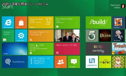 Windows操作系统的英特尔平台开发技术