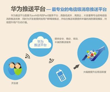 华为推送助力银泰网掘金大数据营销