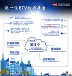 EMC与BTV携手打造广电业首个云平台