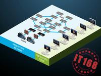 面对监测难题 Gigamon用创新技术来解决