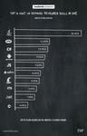 2013年最热门的开发语言:Java一马当先