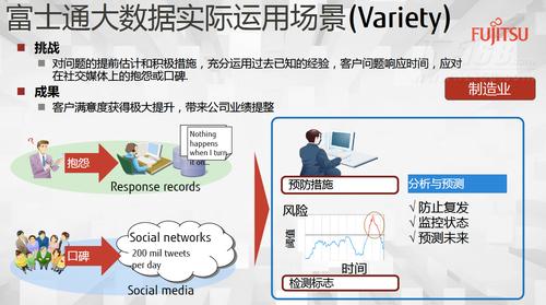 富士通大数据架构解决方案闪耀存储峰会