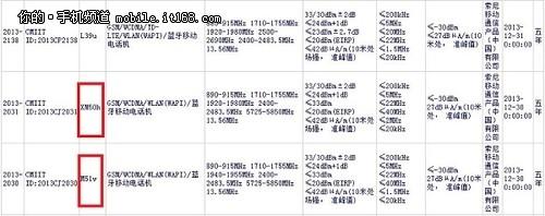 携手6寸新机 索尼14日推Z1炫彩版