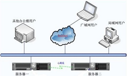 人民银行采用TurboMail升级通信平台
