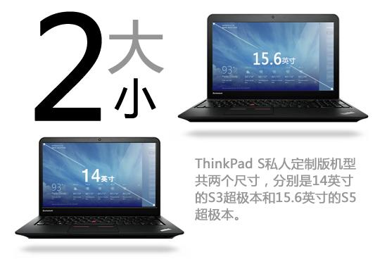 一起来私人定制 ThinkPad S数字解读