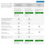 Ҫ������ Office Online����Office����