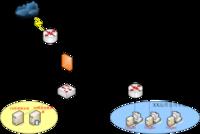 天融信打造广西高速联网收费解决方案