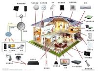 CITE 2014:演绎全面互联的智能生活