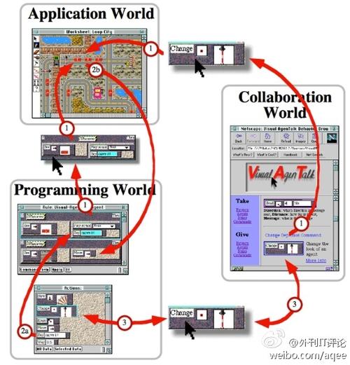 80种可视化编程语言及其界面效果图