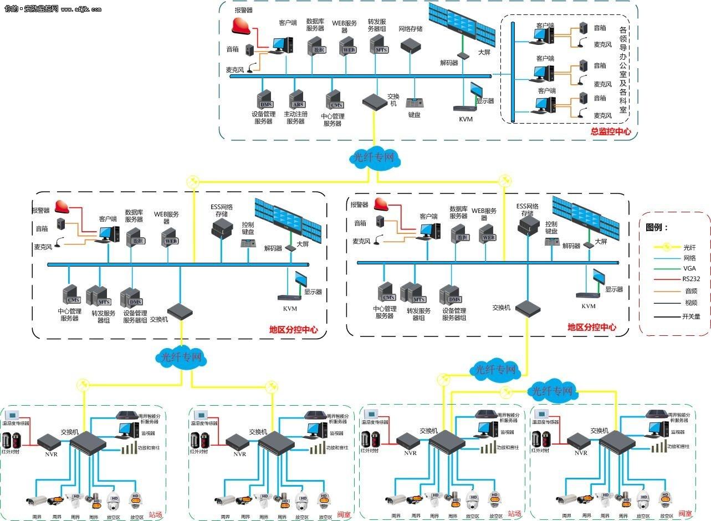 导气系统结构图