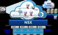 NSX平台发展迅猛 VMware主推网络虚拟化