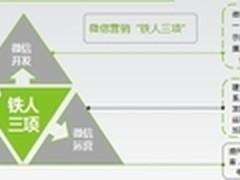 微微易铁人三项 马拉松驱动微信营销