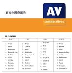 AV-C公布亚洲最受欢迎手机安全软件