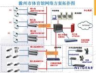 网件核心交换机助滁州市体育馆网络建设