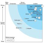 Informatica被评为混合集成平台领导者