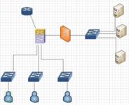 利用科来网络分析技术发现蠕虫问题案例