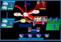 功能完备管理 DCN安全网关为企业护航