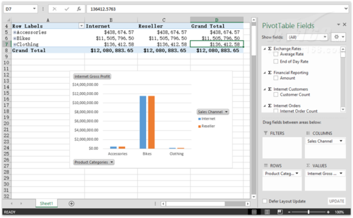 漫谈微软平台下的数据可视化分析方案