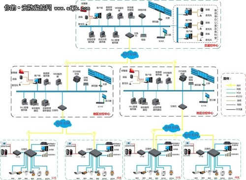 通用输油输气管道视频监控系统方案标准