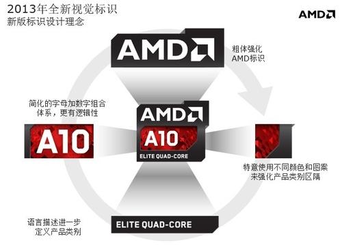 全新AMD至尊APU家族型号及技术优势介绍