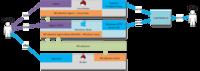 红帽OpenShift PaaS平台支持微软.NET