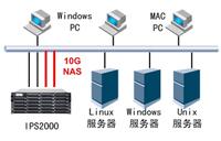 硕讯联盟推出万兆IP统一存储系统