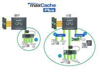 PMC亮相IDF 展示12G SAS分层存储方案