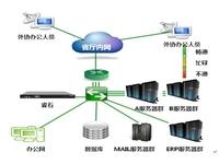 DCN负载均衡解决方案快速响应用户请求