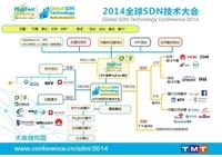 SDN技术齐聚 发展融合与应用创新成趋势