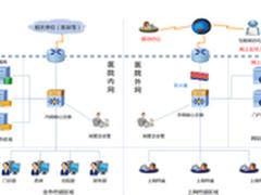 DCN网络边界安全产品助力医院信息系统