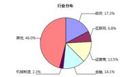 2014中国企业级移动安全发展报告