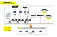 德讯引领通信行业远程基站管理新趋势
