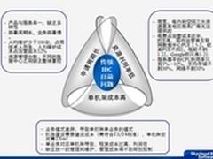 天云郭宏:谈传统IDC困境 指点云建设
