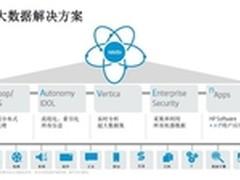 惠普软件:寻找IT新型态的平衡点