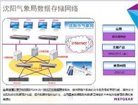 NETGEAR助力沈阳气象局数据存储网络