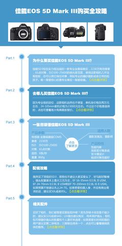 性能均衡 佳能EOS 5D Mark III选购攻略