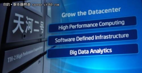 Intel柏安娜:未来数据中心三大战略焦点