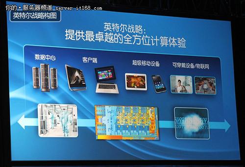 英特尔宣布推出英特尔统一固件管理套件