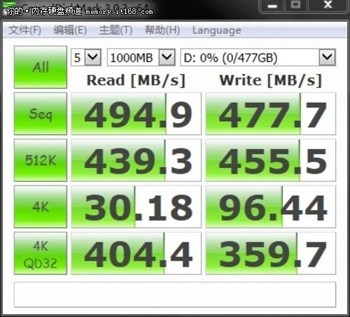 ATTODisk/CrystalDisk最大读写性能测试