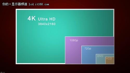 大尺寸4K可竖屏 华硕新28寸显示器评测