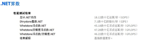 SiSoftware Sandra Lite 2014测试成绩